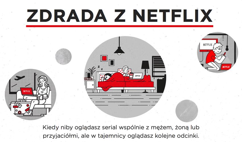Zdrada z Netflix - wyniki badania
