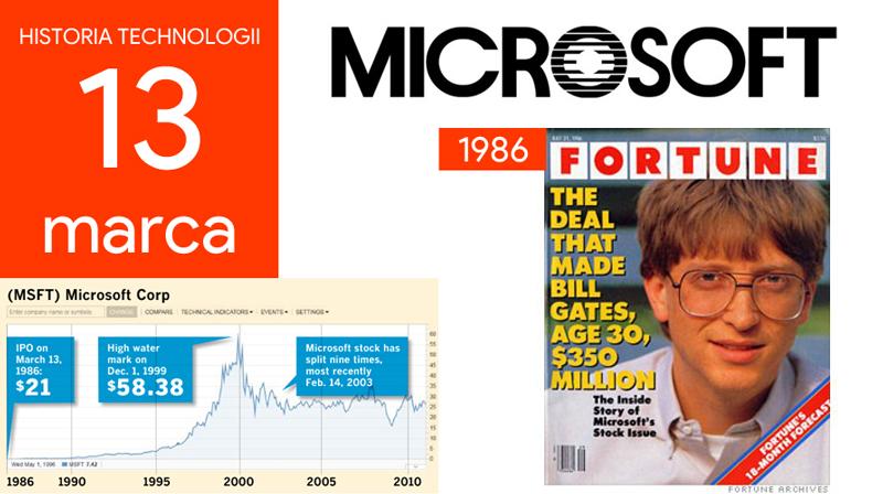 13 marca - Dzień w historii technologii