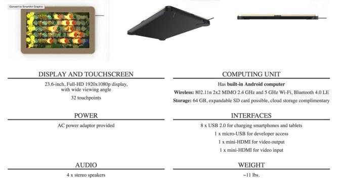 Specyfikacja techniczna PlayTable