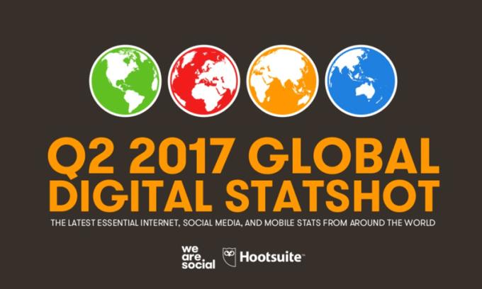 Global Digital Snapshot 2Q 2017 - statystyki internetu, mobile'a i social mediów na świecie