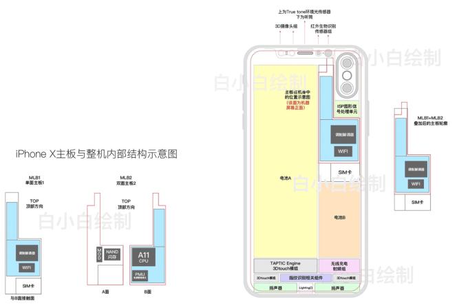 Rzekomy schemat iPhone'a 8 (X Edition)