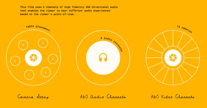Tabel - kręcony w 360 stopniach, 9 kanałów audio