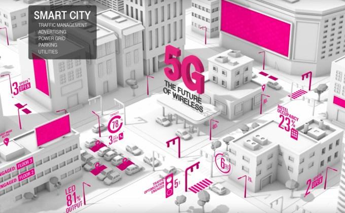 Oto wizja świata z 5G widziana oczami T-Mobile