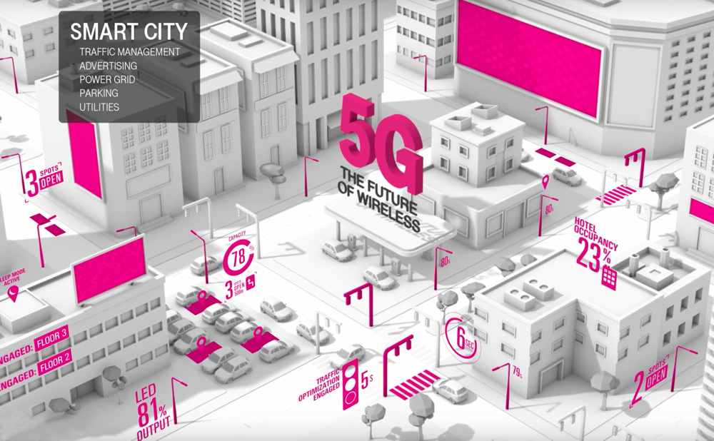 5G - The Future of Wireless [wideo]