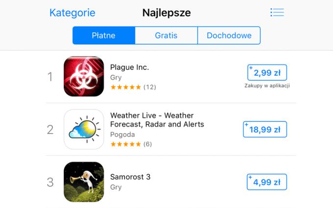 Ceny w App Store podawane już w złotych