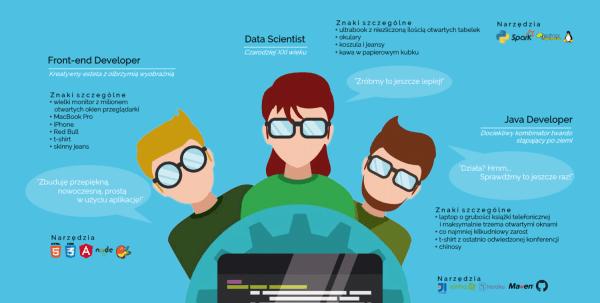 Oto Full-stack – od bootcampu do pełnoprawnego programisty