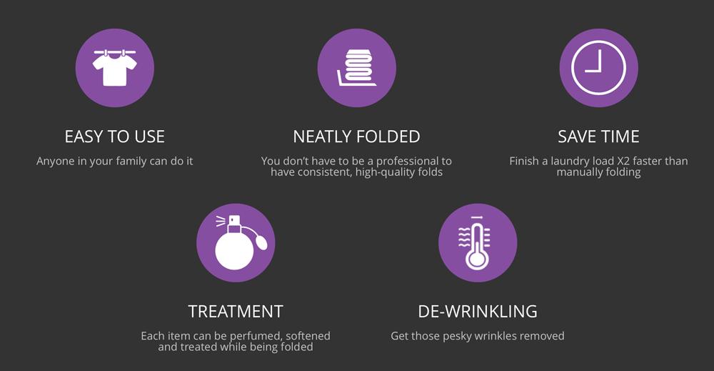 Cechy i funkcje FoldiMate Family
