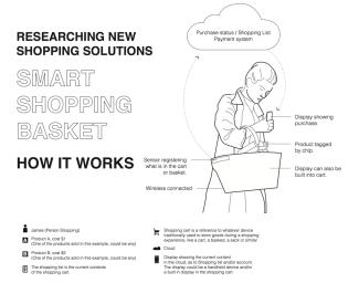 Jak robić zakupy w Mobi Markt? (cz. 1)