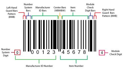 Kod kreskowy (Barcone) - co oznaczają liczby i kreski?