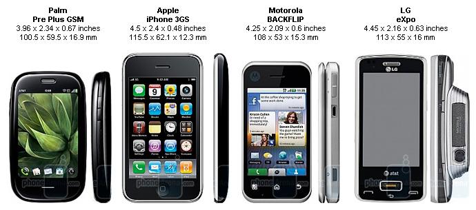 Palm Pre - porównanie z innym topowymi smartfonami z 2009 r.