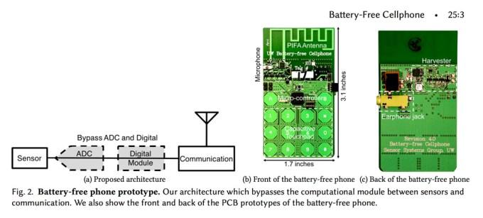 Budowa telefonu komórkowego bez baterii