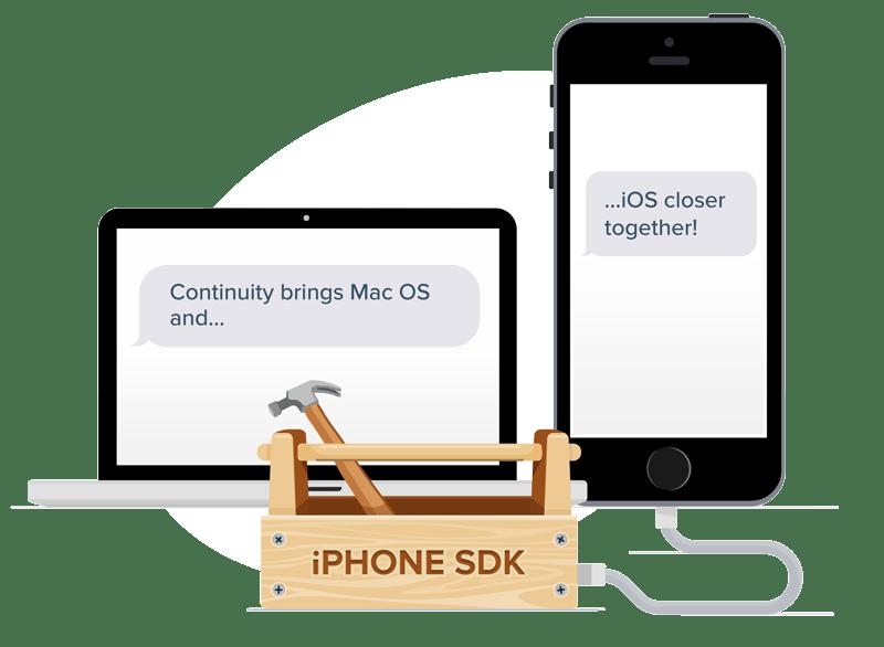 iOS 8 (wrzesień 2014)