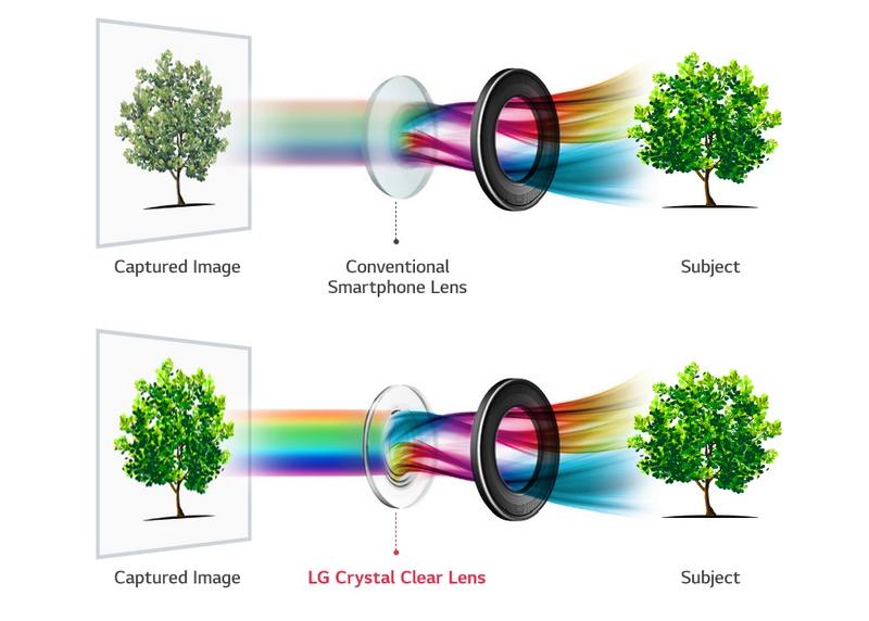 LG V30 z obiektywem o jasności f/1.6