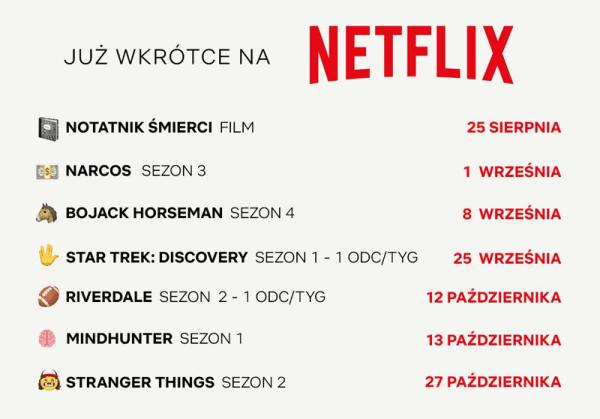Co oglądać jesienią na Netflixie? (daty najgorętszych premier)