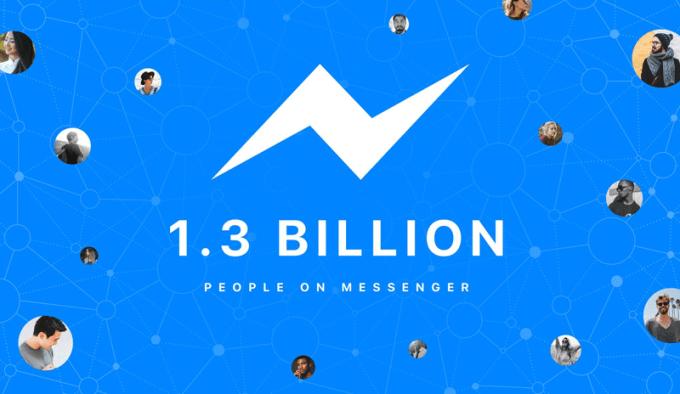 1,3 mld użytkowników miesięcznie aplikacji Facebook Messenger