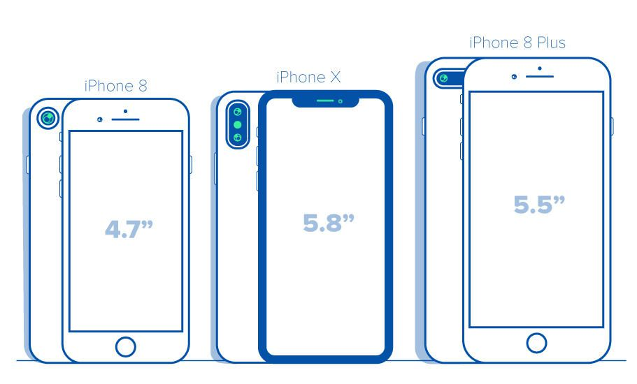 Porównanie wymiarów: iPhone X vs. iPhone 8 vs. iPhone 8 Plus