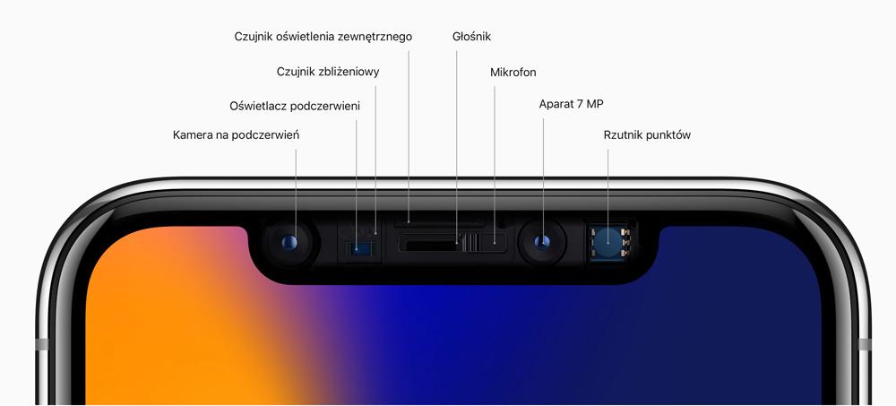 iPhone X - aparat True Depth (face ID)