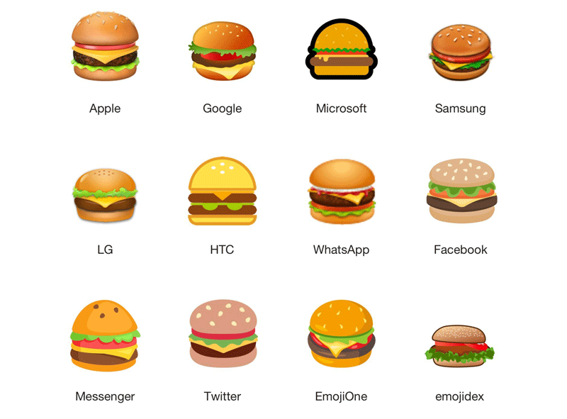 Porównanie ikon Emoji hamburgera pod różnymi systemami