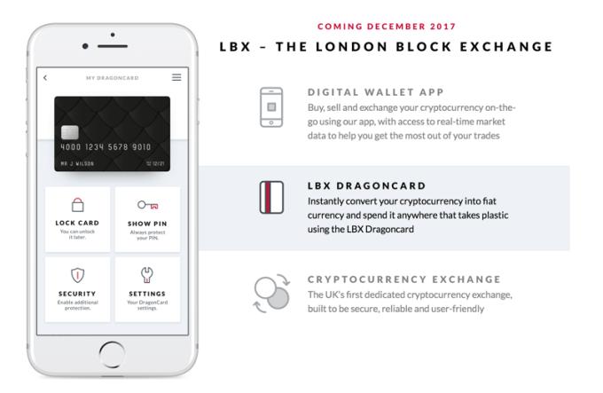 Aplikacja mobilna do karty walutowej Visa LBX Dragoncard