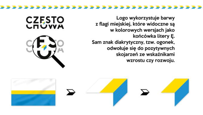 Nawiązanie do flagi miasta w nowym logo Częstochowy