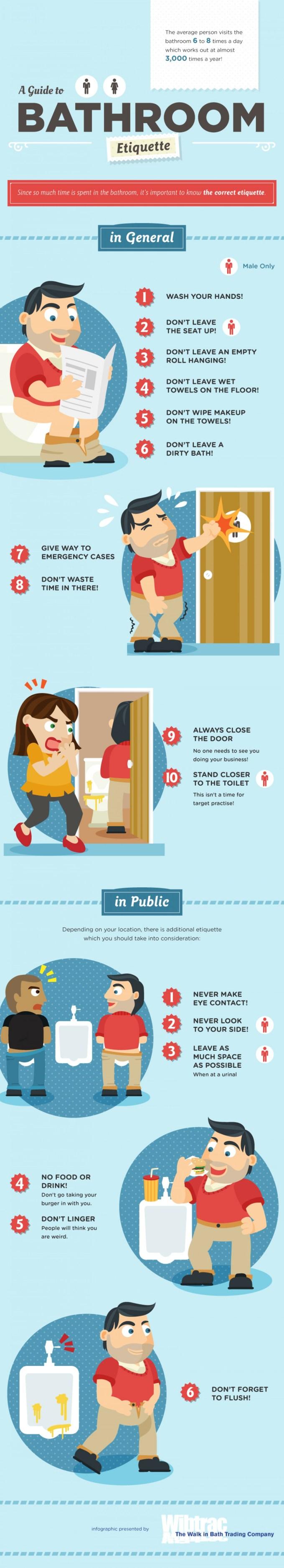 Etykieta korzystania ze smartfona w toalecie (infografika)