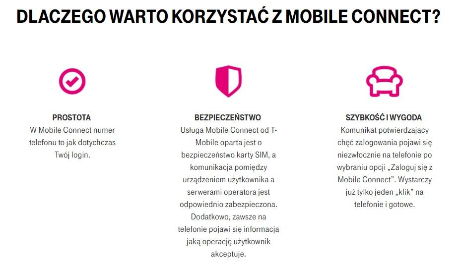 Korzyści usługi Mobile Connect