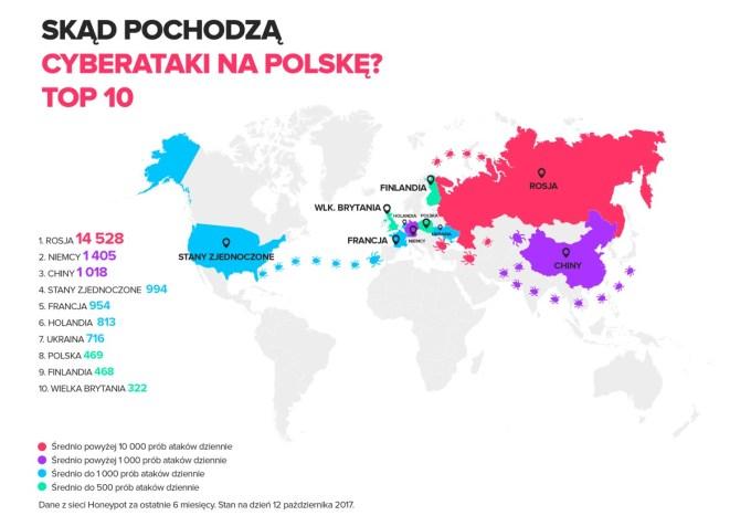 Skąd pochodzą cyberataki na Polskę? (mapa 2017)