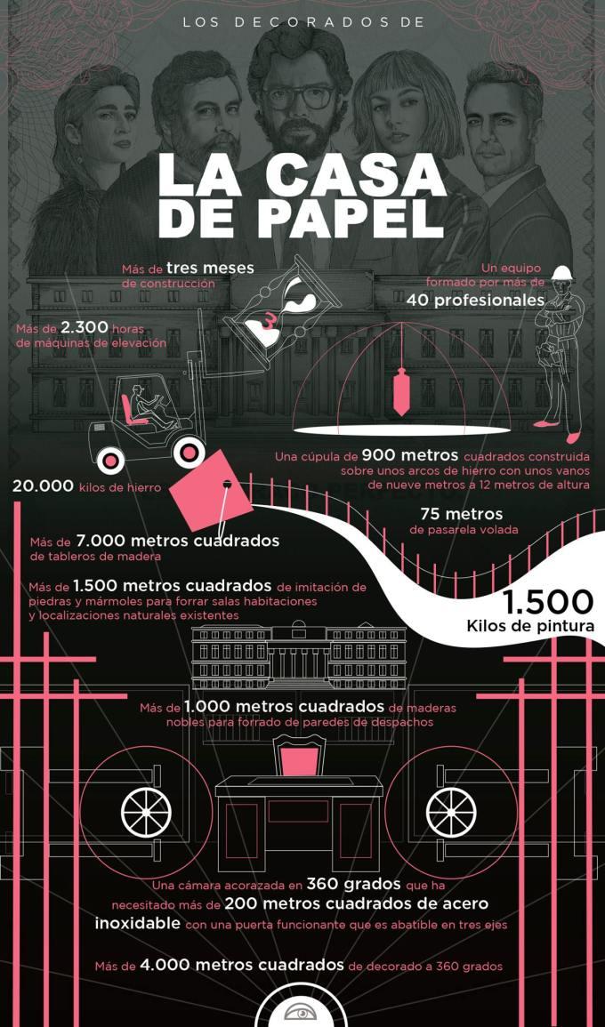 """""""La Casa de Papel"""" - plan napadu na mennicę"""