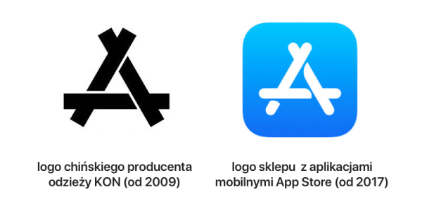 Chińska marka KON pozywa Apple za logo App Store