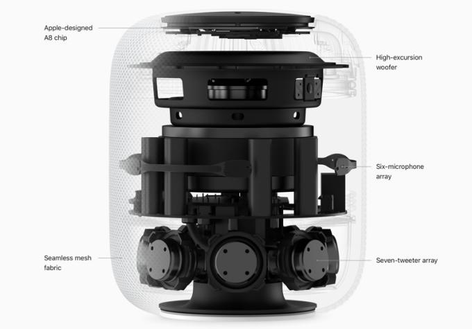 Elementy wewnątrz głośnika HomePod