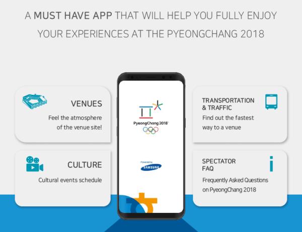 Oficjalna aplikacja mobilna Igrzysk w PyeongChang 2018