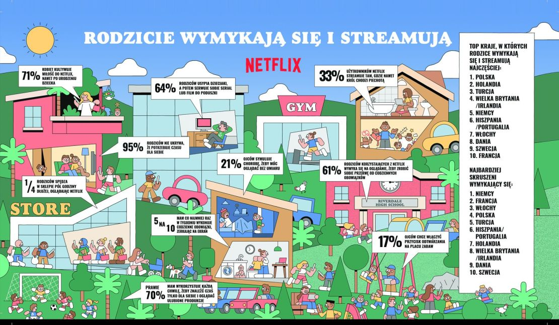 Rodzice wymykają się i streamują (infografika, netflix)