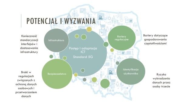 """""""Strategia 5G dla Polski"""" – rozpoczęły się konsultacje publiczne"""