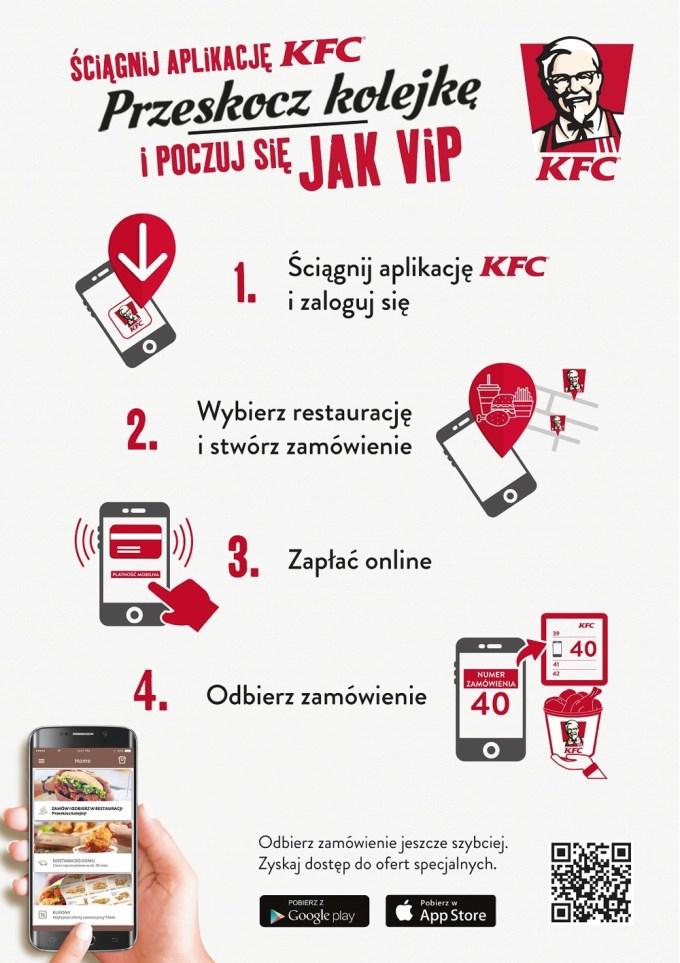 KFC - zamów i odbierz - przeskocz kolejkę - infografika