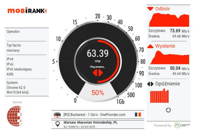Tester internetu na mobirank.pl od nPerf