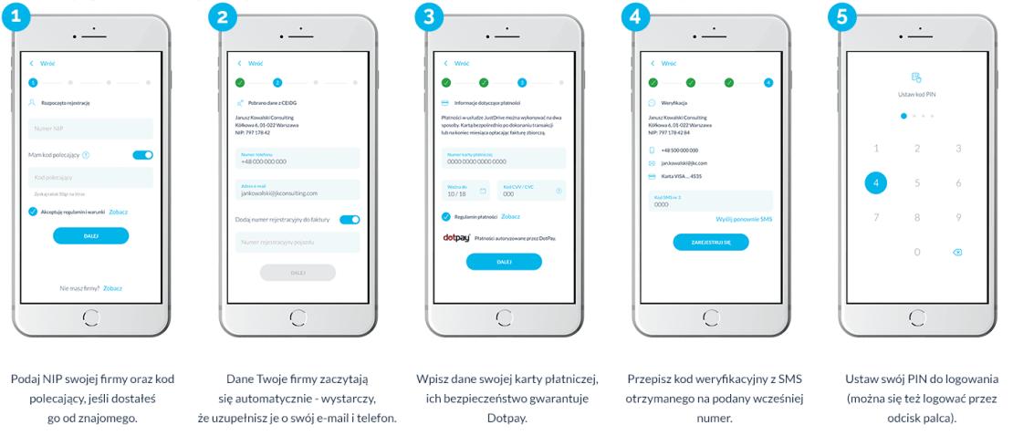 Rejestracja w aplikacji JustDrive