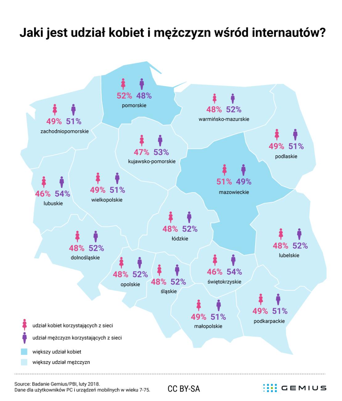 Udział kobiet i mężczyzn wśród internautów w poslkich województwach (luty 2018)