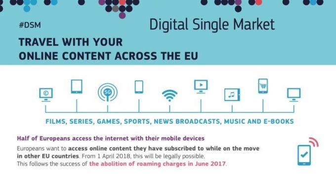 Digital Single Market (Jednolity Rynek Cyfrowy) w Unii Europejskiej (2018)