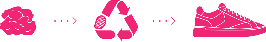 Gumshoe- schemat recyklingu gumy do żucia