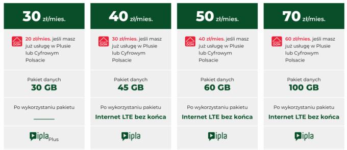 Cennik internetu mobilnego z routerem w Plus (2018)