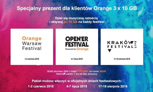 3 x 10 GB dla klientów Orange z okazji letnich festiwali muzycznych