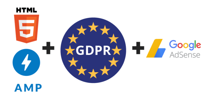 Reklamy Adsense na stronach WWW i AMP a RODO (GDPR)