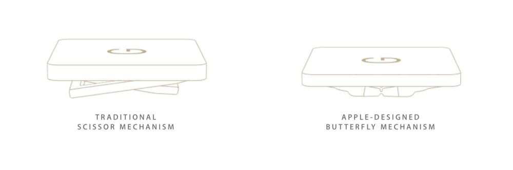 Klawisz w klawiaturze tradycyjnej (po lewej) i motylkowej (po prawej)