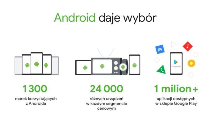 Android daje wybór