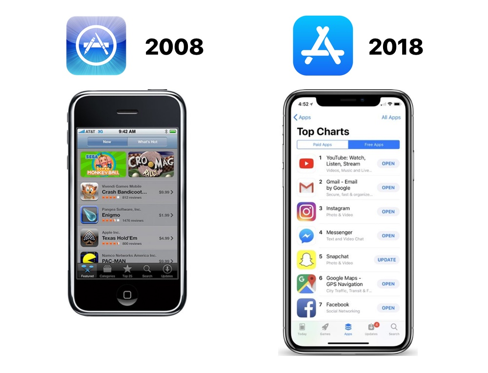 App Store w 2008 roku i w 2018