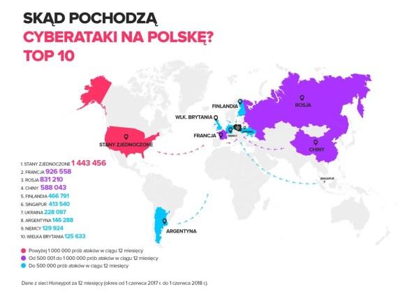 Aż 6 mln cyberataków na Polskę w ciągu roku!