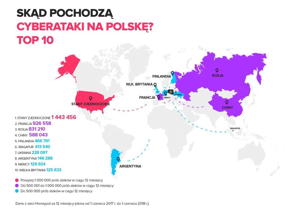 Mapa: skąd pochodzą cyberataki na Polskę? (2018)