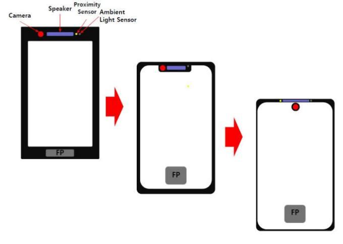 Możliwy projekt telefonu z czujnikiem linii papilarnych i kamerą osadzonymi na ekranie