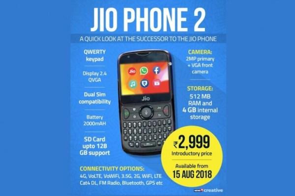 JioPhone 2 w przedsprzedaży od 15 sierpnia