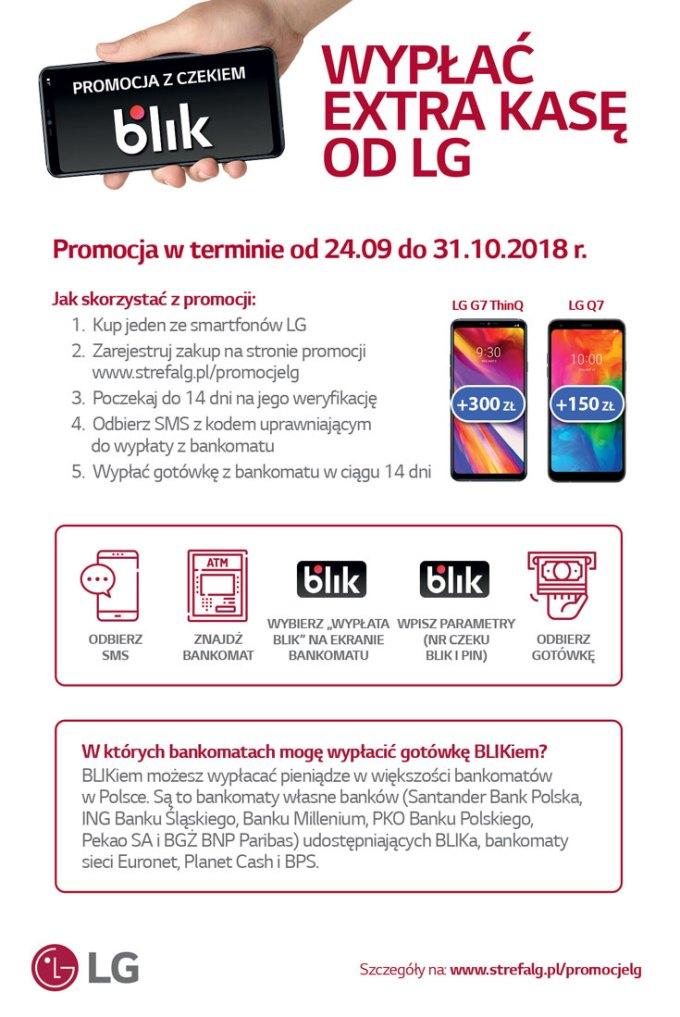 Instrukcja promocji LG i BLIKA